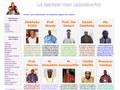 Réseau Des Marabouts : voyants africains et médiums à Paris