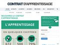 Contrat d'Apprentissage : trouver les réponses à vos questions sur le contrat d'apprentissage