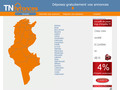 Tunisie petites annonces d'occasion